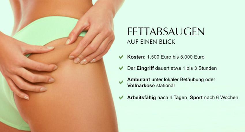 Fettabsaugen Deutschland